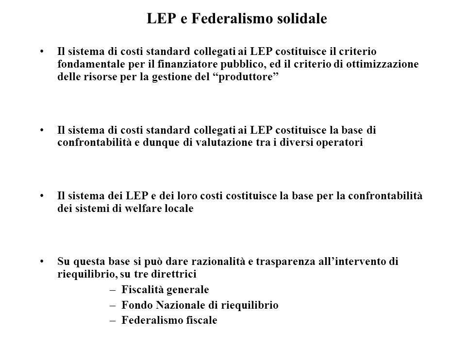 LEP e Federalismo solidale Il sistema di costi standard collegati ai LEP costituisce il criterio fondamentale per il finanziatore pubblico, ed il criterio di ottimizzazione delle risorse per la gestione del produttore Il sistema di costi standard collegati ai LEP costituisce la base di confrontabilità e dunque di valutazione tra i diversi operatori Il sistema dei LEP e dei loro costi costituisce la base per la confrontabilità dei sistemi di welfare locale Su questa base si può dare razionalità e trasparenza all'intervento di riequilibrio, su tre direttrici –Fiscalità generale –Fondo Nazionale di riequilibrio –Federalismo fiscale
