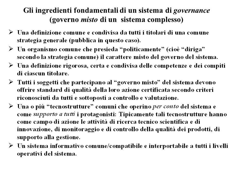 Gli ingredienti fondamentali di un sistema di governance (governo misto di un sistema complesso)