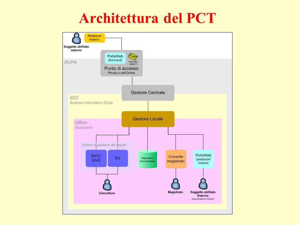Architettura del PCT