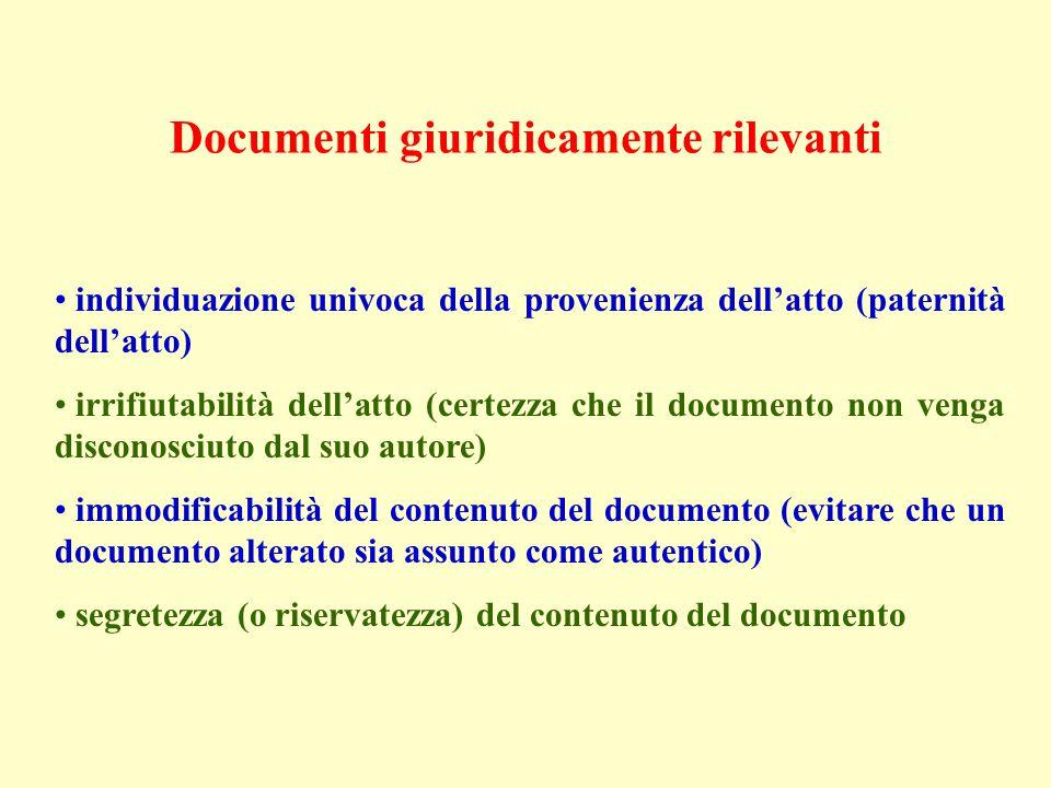 Documenti giuridicamente rilevanti individuazione univoca della provenienza dell'atto (paternità dell'atto) irrifiutabilità dell'atto (certezza che il