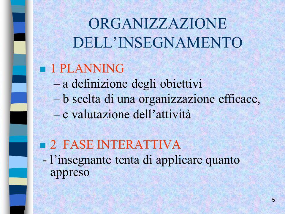 5 ORGANIZZAZIONE DELL'INSEGNAMENTO n 1 PLANNING –a definizione degli obiettivi –b scelta di una organizzazione efficace, –c valutazione dell'attività n 2 FASE INTERATTIVA - l'insegnante tenta di applicare quanto appreso