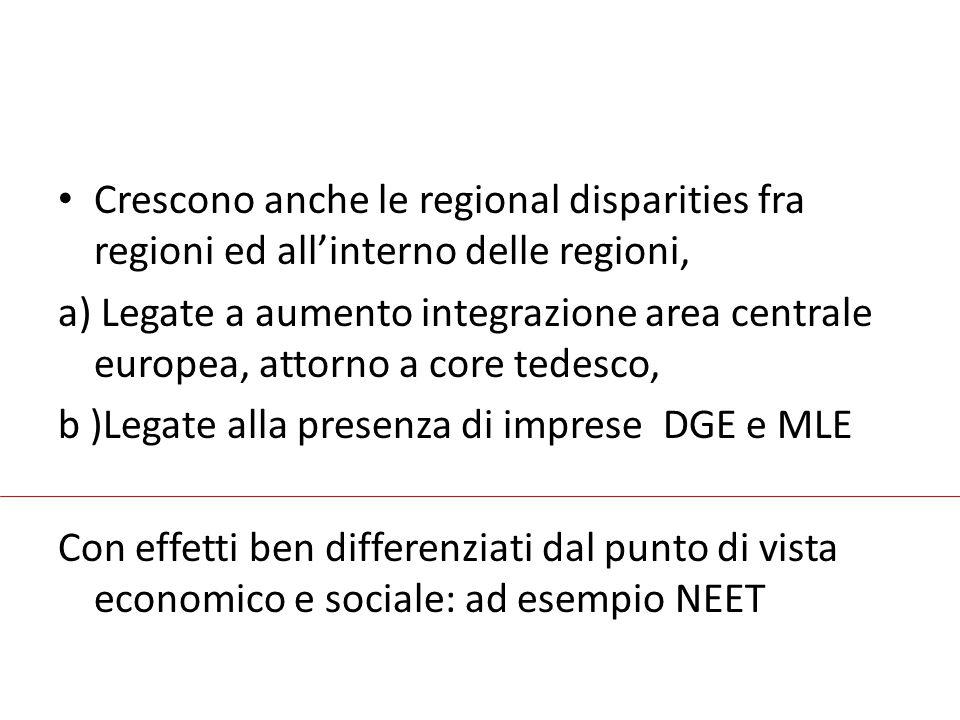Crescono anche le regional disparities fra regioni ed all'interno delle regioni, a) Legate a aumento integrazione area centrale europea, attorno a core tedesco, b )Legate alla presenza di imprese DGE e MLE Con effetti ben differenziati dal punto di vista economico e sociale: ad esempio NEET