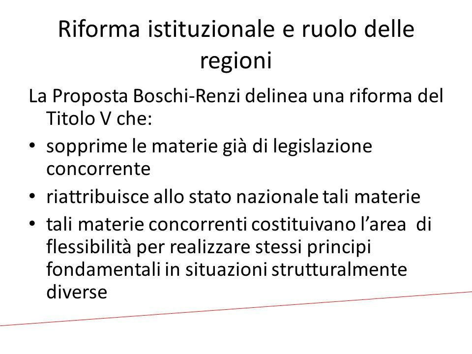 Riforma istituzionale e ruolo delle regioni La Proposta Boschi-Renzi delinea una riforma del Titolo V che: sopprime le materie già di legislazione concorrente riattribuisce allo stato nazionale tali materie tali materie concorrenti costituivano l'area di flessibilità per realizzare stessi principi fondamentali in situazioni strutturalmente diverse