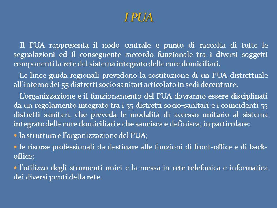 Il PUA rappresenta il nodo centrale e punto di raccolta di tutte le segnalazioni ed il conseguente raccordo funzionale tra i diversi soggetti componenti la rete del sistema integrato delle cure domiciliari.