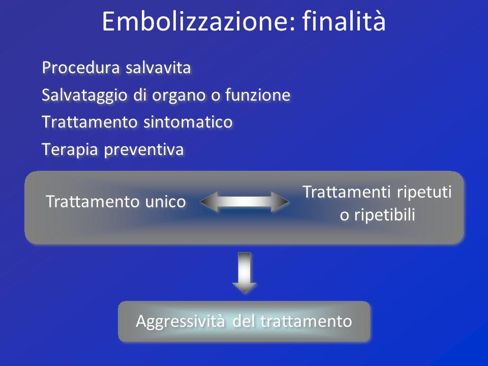 Embolizzazione: finalità Procedura salvavita Salvataggio di organo o funzione Trattamento sintomatico Terapia preventiva Procedura salvavita Salvatagg