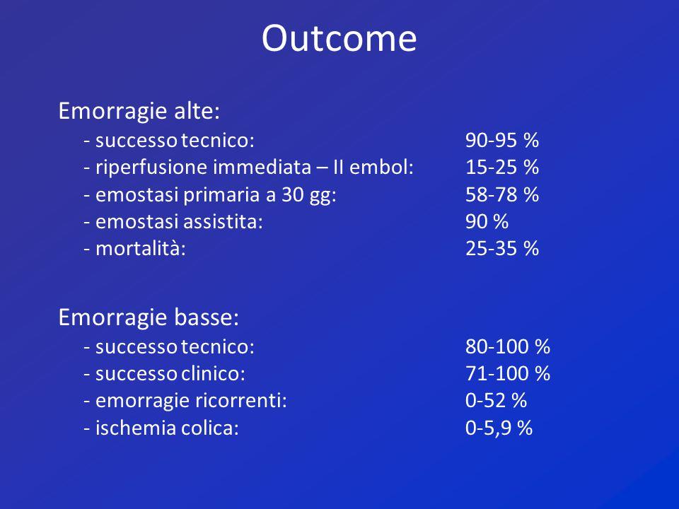 Outcome Emorragie alte: - successo tecnico: 90-95 % - riperfusione immediata – II embol:15-25 % - emostasi primaria a 30 gg:58-78 % - emostasi assisti