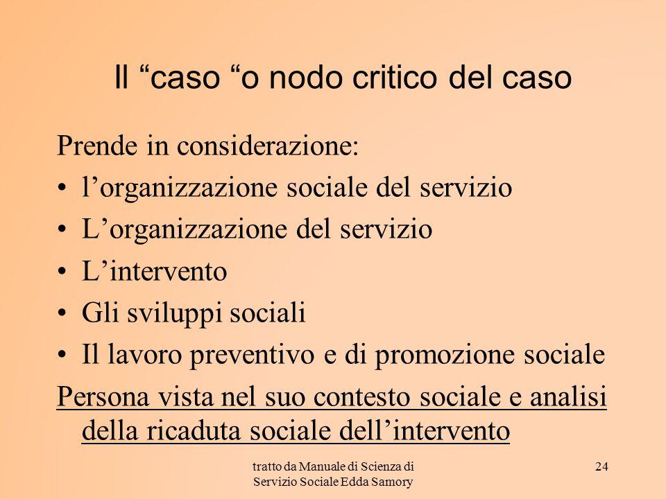 """Il """"caso """"o nodo critico del caso Prende in considerazione: l'organizzazione sociale del servizio L'organizzazione del servizio L'intervento Gli svilu"""