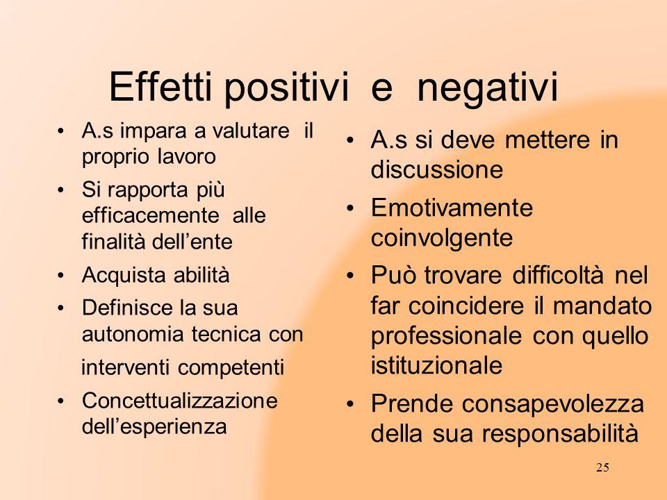 Effetti positivi e negativi A.s impara a valutare il proprio lavoro Si rapporta più efficacemente alle finalità dell'ente Acquista abilità Definisce l