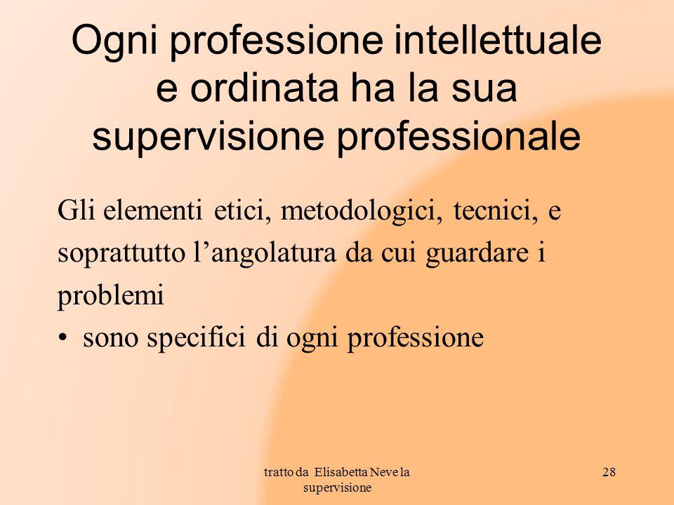 Ogni professione intellettuale e ordinata ha la sua supervisione professionale Gli elementi etici, metodologici, tecnici, e soprattutto l'angolatura d