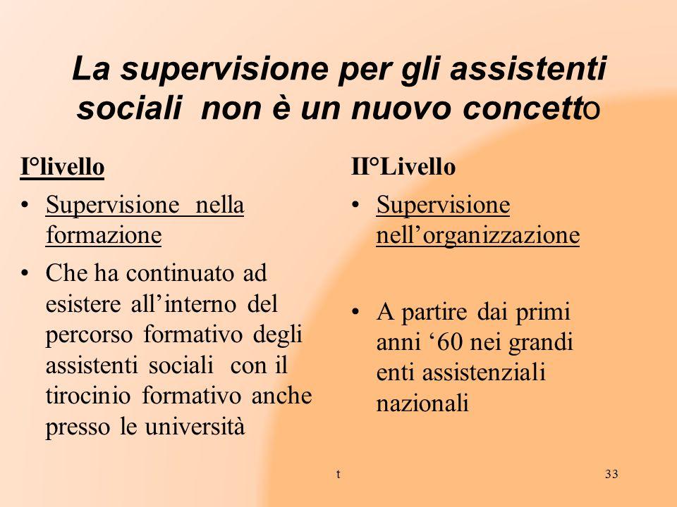 La supervisione per gli assistenti sociali non è un nuovo concetto I°livello Supervisione nella formazione Che ha continuato ad esistere all'interno d