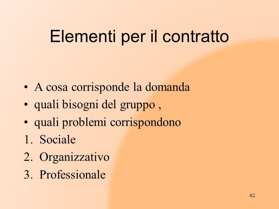 Elementi per il contratto A cosa corrisponde la domanda quali bisogni del gruppo, quali problemi corrispondono 1.Sociale 2.Organizzativo 3.Professiona