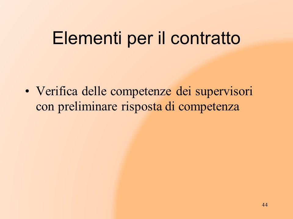 Elementi per il contratto Verifica delle competenze dei supervisori con preliminare risposta di competenza 44
