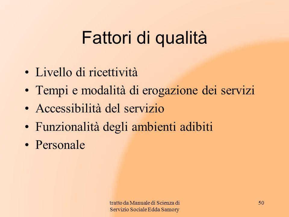 Fattori di qualità Livello di ricettività Tempi e modalità di erogazione dei servizi Accessibilità del servizio Funzionalità degli ambienti adibiti Pe