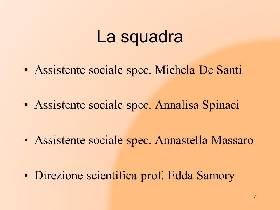 La squadra Assistente sociale spec. Michela De Santi Assistente sociale spec. Annalisa Spinaci Assistente sociale spec. Annastella Massaro Direzione s
