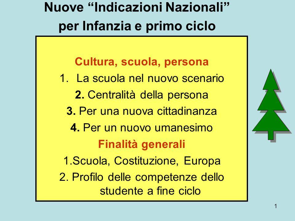1 Nuove Indicazioni Nazionali per Infanzia e primo ciclo Liturri Cultura, scuola, persona 1.La scuola nel nuovo scenario 2.