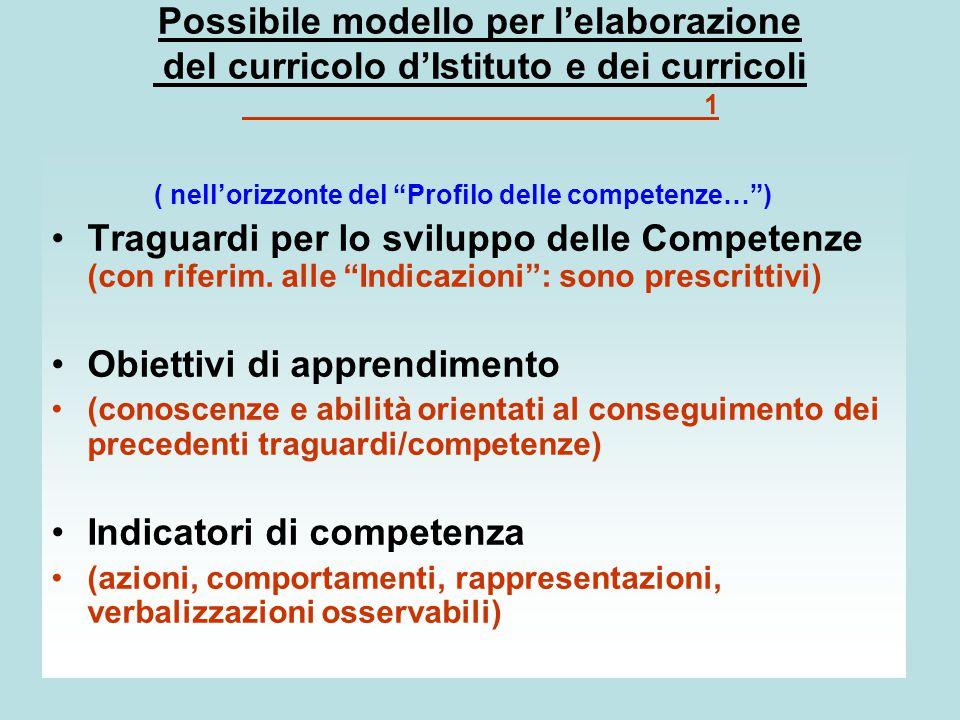 11 Possibile modello per l'elaborazione del curricolo d'Istituto e dei curricoli 1 ( nell'orizzonte del Profilo delle competenze… ) Traguardi per lo sviluppo delle Competenze (con riferim.