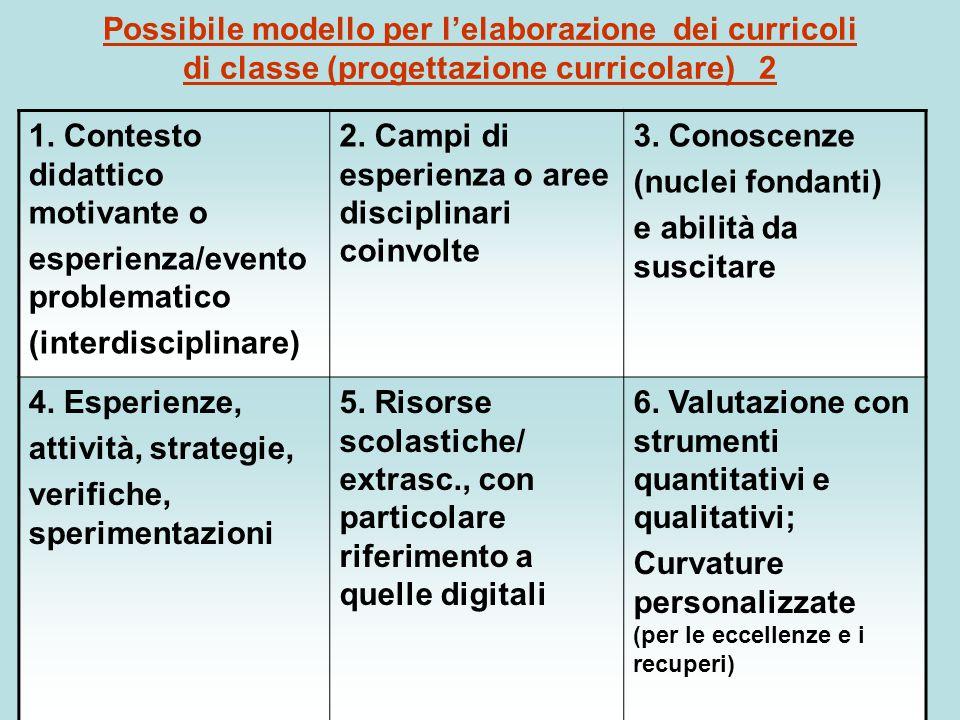 12 Possibile modello per l'elaborazione dei curricoli di classe (progettazione curricolare) 2 1.