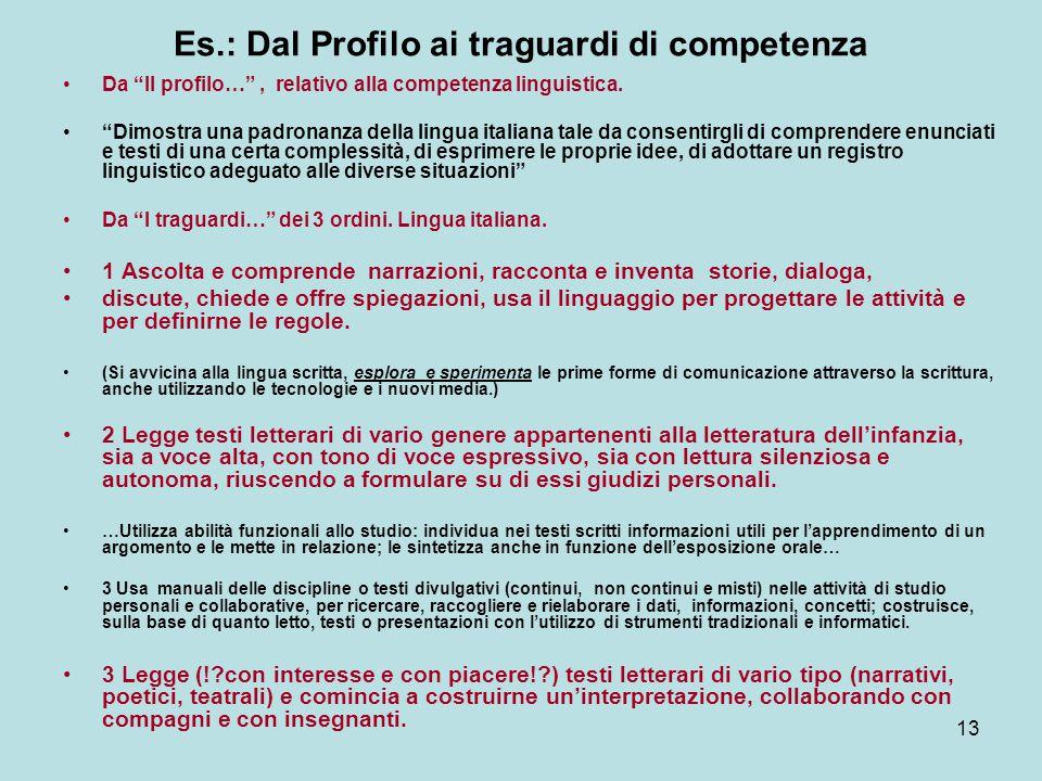 13 Es.: Dal Profilo ai traguardi di competenza Da Il profilo… , relativo alla competenza linguistica.