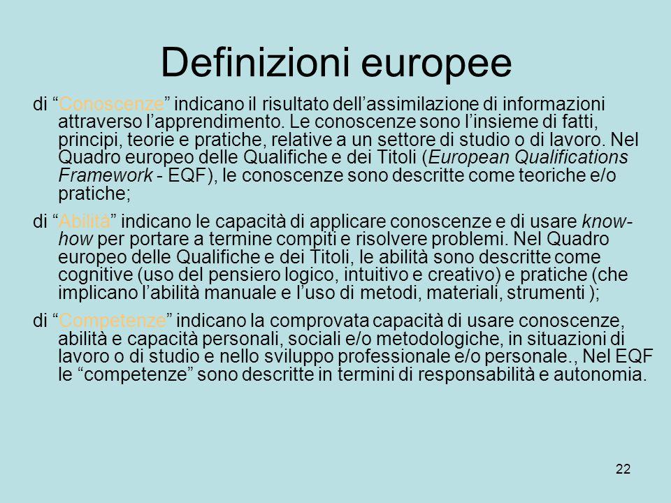 22 Definizioni europee di Conoscenze indicano il risultato dell'assimilazione di informazioni attraverso l'apprendimento.