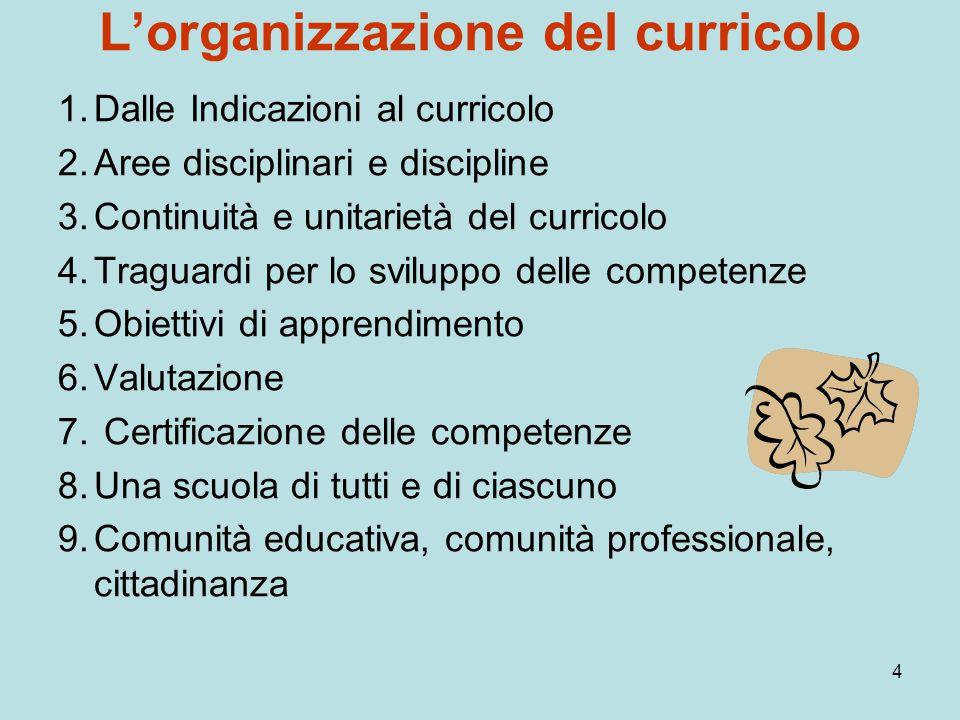4 L'organizzazione del curricolo 1.Dalle Indicazioni al curricolo 2.Aree disciplinari e discipline 3.Continuità e unitarietà del curricolo 4.Traguardi per lo sviluppo delle competenze 5.Obiettivi di apprendimento 6.Valutazione 7.