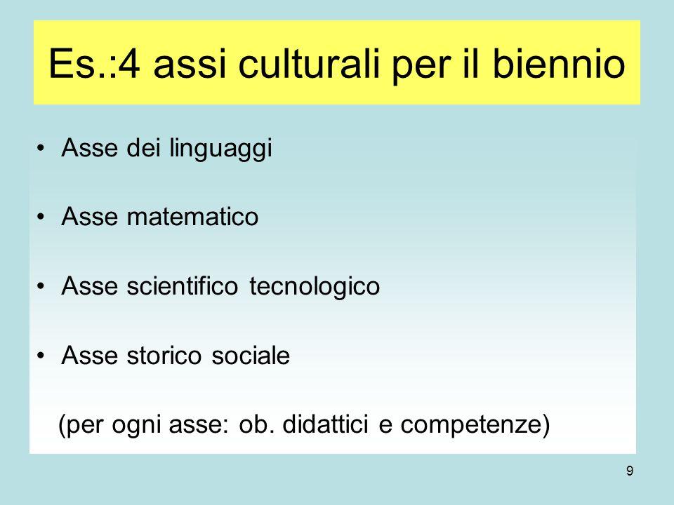 9 Es.:4 assi culturali per il biennio Asse dei linguaggi Asse matematico Asse scientifico tecnologico Asse storico sociale (per ogni asse: ob.