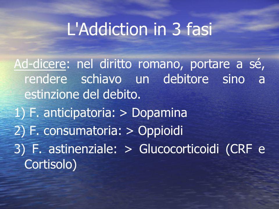 L'Addiction in 3 fasi Ad-dicere: nel diritto romano, portare a sé, rendere schiavo un debitore sino a estinzione del debito. 1) F. anticipatoria: > Do