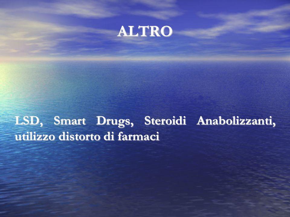 ALTRO LSD, Smart Drugs, Steroidi Anabolizzanti, utilizzo distorto di farmaci