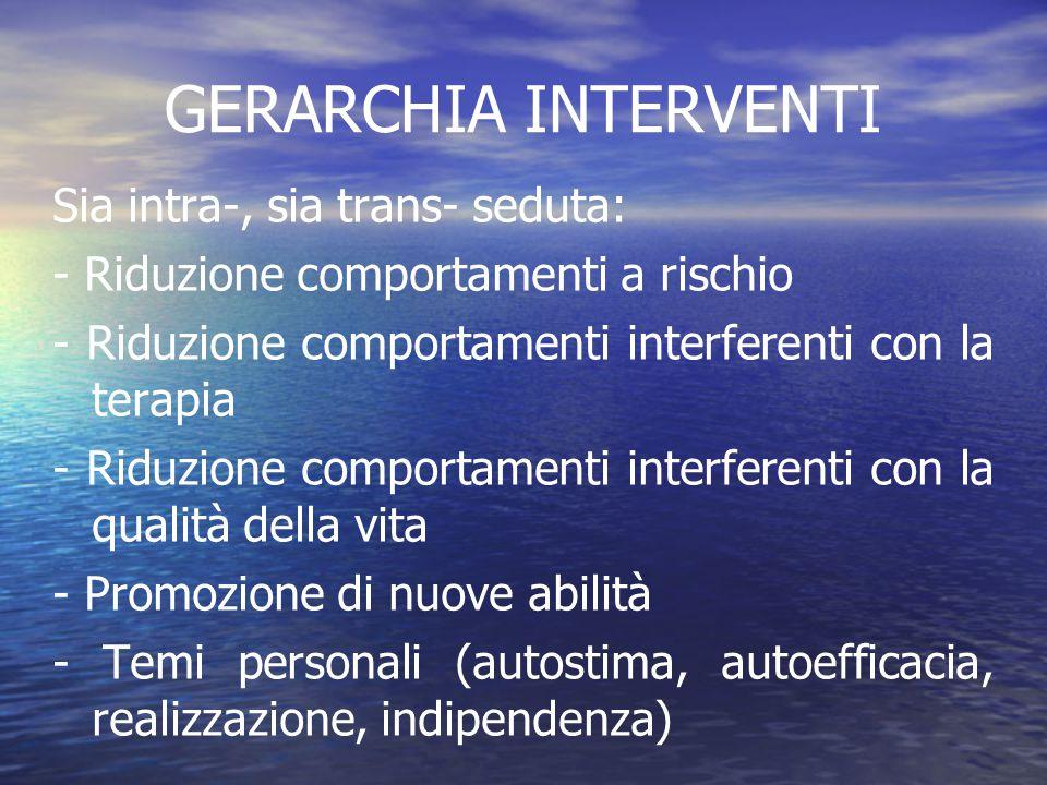 GERARCHIA INTERVENTI Sia intra-, sia trans- seduta: - Riduzione comportamenti a rischio - Riduzione comportamenti interferenti con la terapia - Riduzi