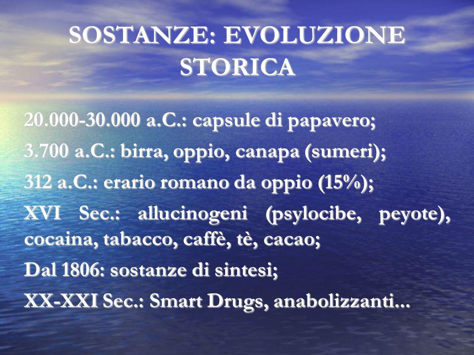 SOSTANZE: EVOLUZIONE STORICA 20.000-30.000 a.C.: capsule di papavero; 3.700 a.C.: birra, oppio, canapa (sumeri); 312 a.C.: erario romano da oppio (15%