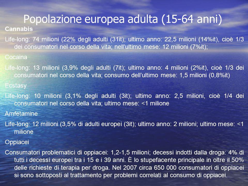 Popolazione europea adulta (15-64 anni) Cannabis Life-long: 74 milioni (22% degli adulti (31it); ultimo anno: 22,5 milioni (14%it), cioè 1/3 dei consu