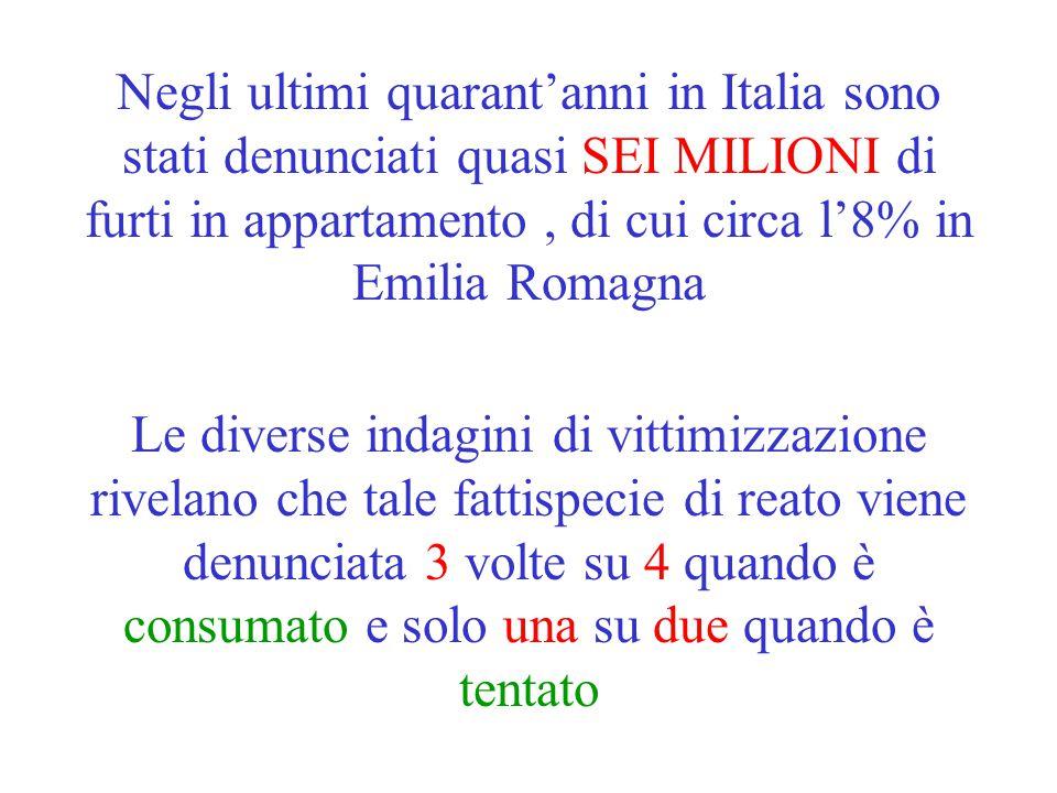 Negli ultimi quarant'anni in Italia sono stati denunciati quasi SEI MILIONI di furti in appartamento, di cui circa l'8% in Emilia Romagna Le diverse indagini di vittimizzazione rivelano che tale fattispecie di reato viene denunciata 3 volte su 4 quando è consumato e solo una su due quando è tentato