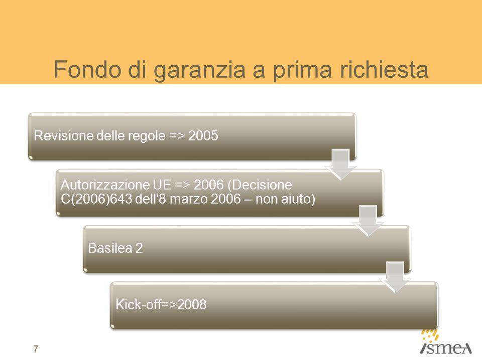 Fondo di garanzia a prima richiesta Revisione delle regole => 2005 Autorizzazione UE => 2006 (Decisione C(2006)643 dell 8 marzo 2006 – non aiuto) Basilea 2Kick-off=>2008 7