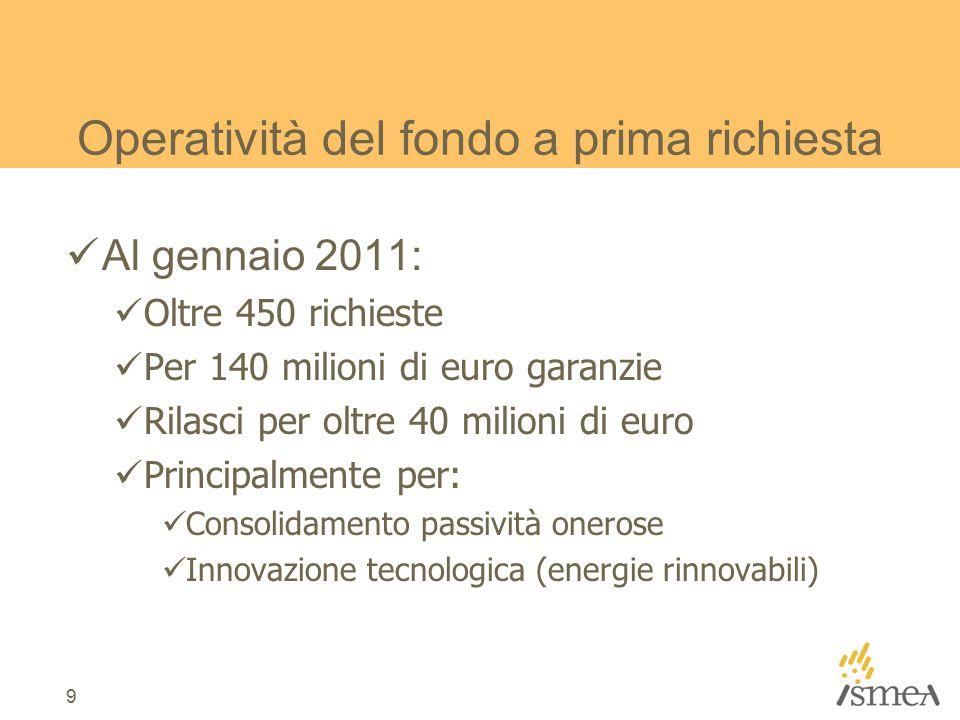 Operatività del fondo a prima richiesta Al gennaio 2011: Oltre 450 richieste Per 140 milioni di euro garanzie Rilasci per oltre 40 milioni di euro Principalmente per: Consolidamento passività onerose Innovazione tecnologica (energie rinnovabili) 9