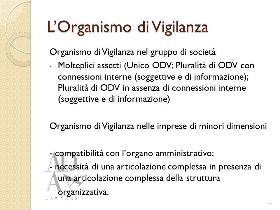 L'Organismo di Vigilanza Organismo di Vigilanza nel gruppo di società - Molteplici assetti (Unico ODV; Pluralità di ODV con connessioni interne (soggettive e di informazione); Pluralità di ODV in assenza di connessioni interne (soggettive e di informazione) Organismo di Vigilanza nelle imprese di minori dimensioni - compatibilità con l'organo amministrativo; - necessità di una articolazione complessa in presenza di una articolazione complessa della struttura organizzativa.