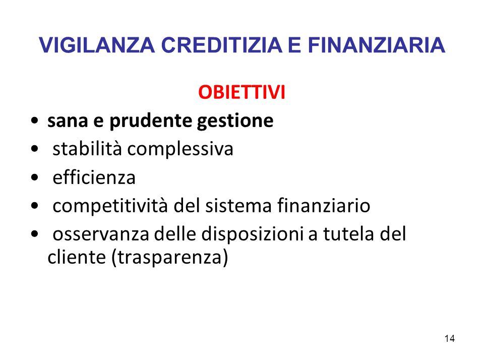 VIGILANZA CREDITIZIA E FINANZIARIA OBIETTIVI sana e prudente gestione stabilità complessiva efficienza competitività del sistema finanziario osservanza delle disposizioni a tutela del cliente (trasparenza) 14