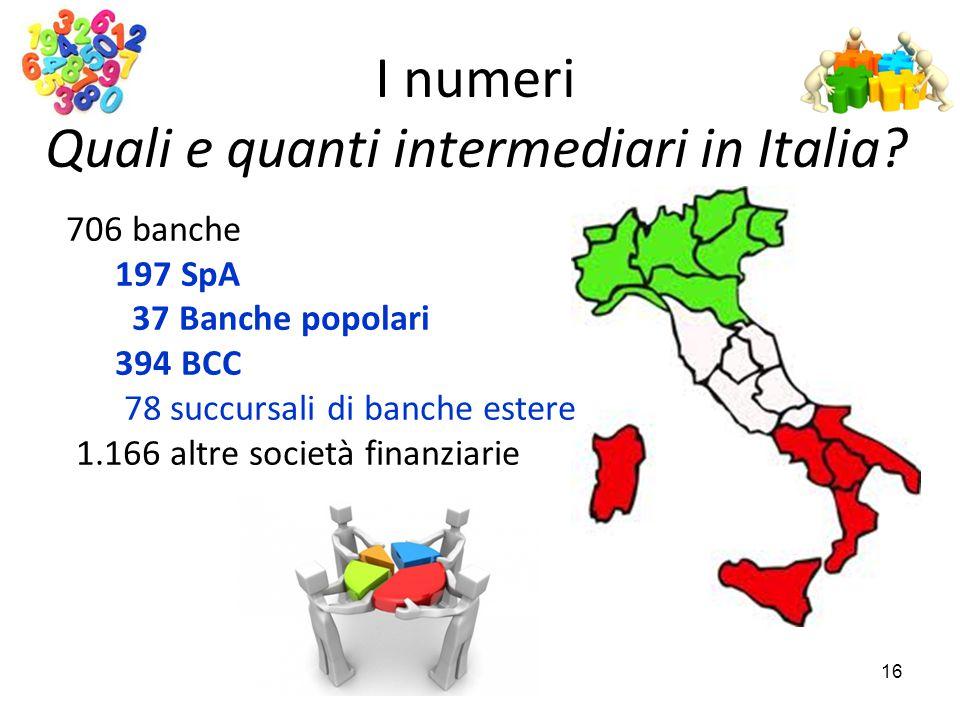 I numeri Quali e quanti intermediari in Italia? 706 banche 197 SpA 37 Banche popolari 394 BCC 78 succursali di banche estere 1.166 altre società finan