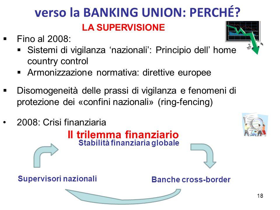 verso la BANKING UNION: PERCHÉ? LA SUPERVISIONE  Fino al 2008:  Sistemi di vigilanza 'nazionali': Principio dell' home country control  Armonizzazi