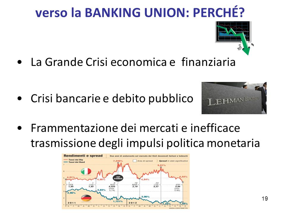 verso la BANKING UNION: PERCHÉ? La Grande Crisi economica e finanziaria Crisi bancarie e debito pubblico Frammentazione dei mercati e inefficace trasm