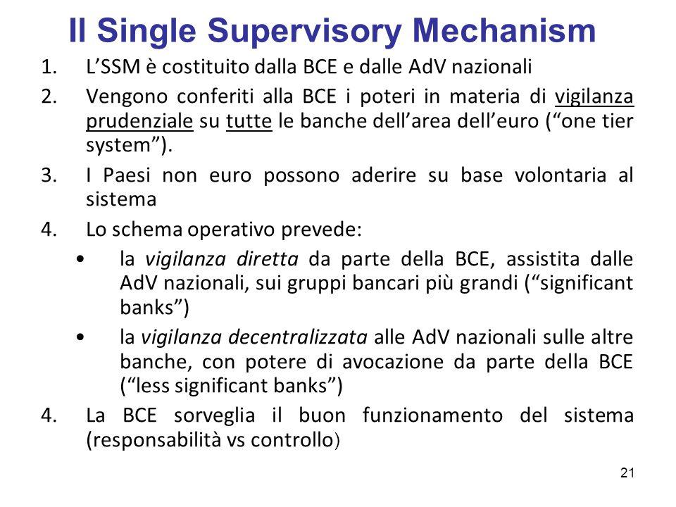 Il Single Supervisory Mechanism 1.L'SSM è costituito dalla BCE e dalle AdV nazionali 2.Vengono conferiti alla BCE i poteri in materia di vigilanza prudenziale su tutte le banche dell'area dell'euro ( one tier system ).