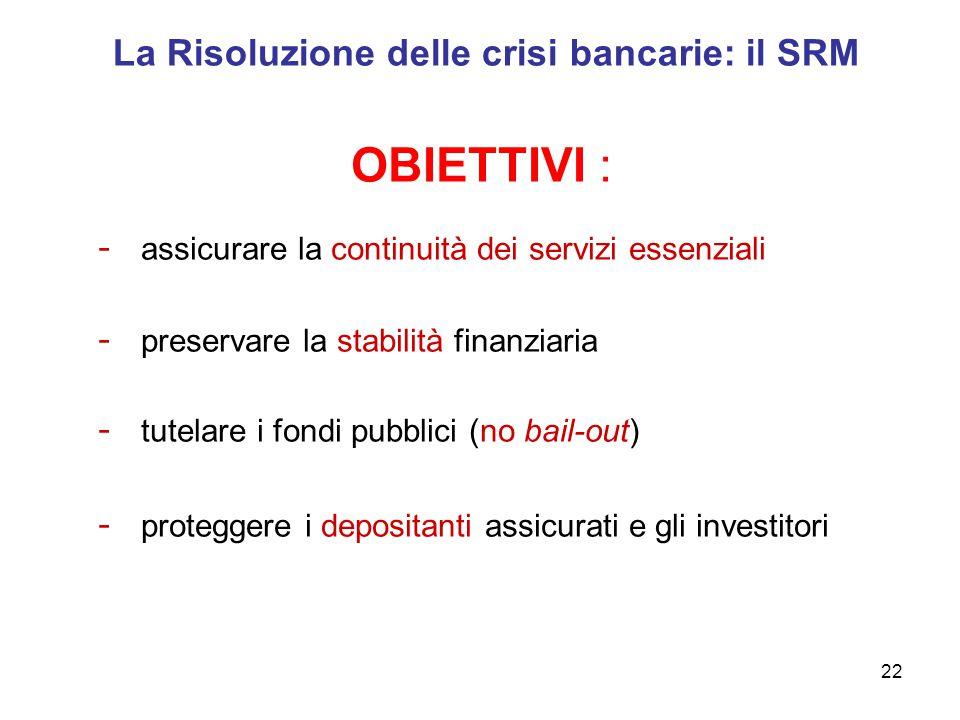 OBIETTIVI : - assicurare la continuità dei servizi essenziali - preservare la stabilità finanziaria - tutelare i fondi pubblici (no bail-out) - proteggere i depositanti assicurati e gli investitori La Risoluzione delle crisi bancarie: il SRM 22