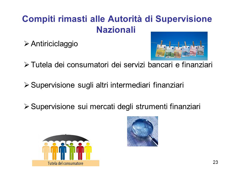 Compiti rimasti alle Autorità di Supervisione Nazionali  Antiriciclaggio  Tutela dei consumatori dei servizi bancari e finanziari  Supervisione sugli altri intermediari finanziari  Supervisione sui mercati degli strumenti finanziari 23