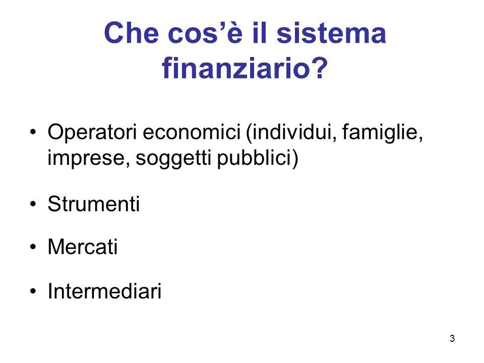 Che cos'è il sistema finanziario? Operatori economici (individui, famiglie, imprese, soggetti pubblici) Strumenti Mercati Intermediari 3