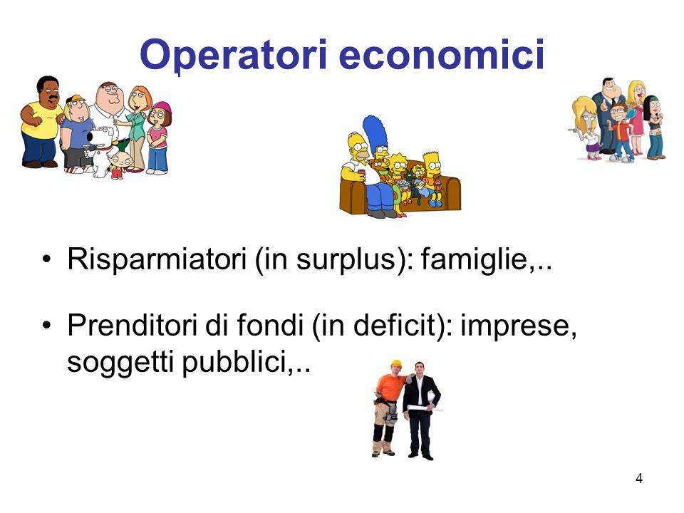Operatori economici Risparmiatori (in surplus): famiglie,.. Prenditori di fondi (in deficit): imprese, soggetti pubblici,.. 4