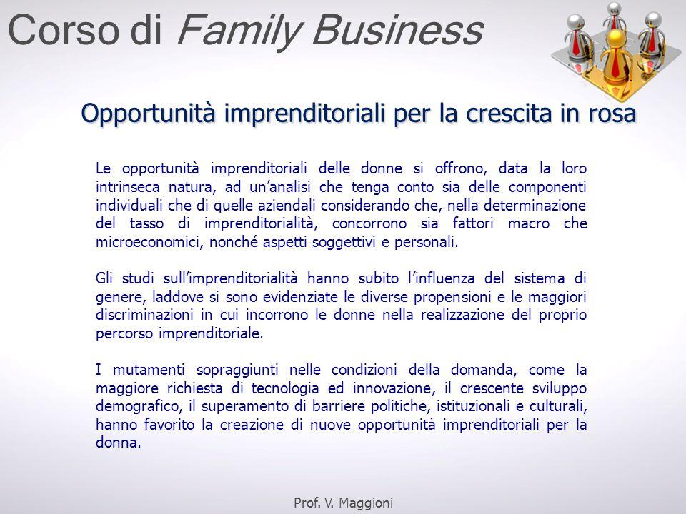Il ruolo assunto dalle donne nelle family firm riveste un interesse multidisciplinare, abbracciando realtà articolate ed eterogenee.