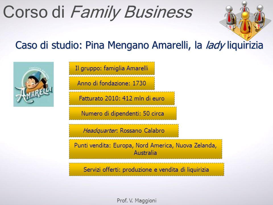 Caso di studio: Pina Mengano Amarelli, la lady liquirizia Il gruppo: famiglia Amarelli Anno di fondazione: 1730 Fatturato 2010: 412 mln di euro Numero