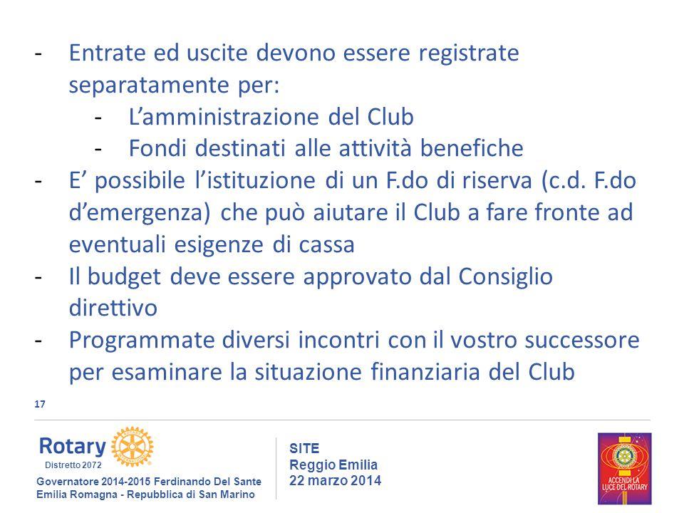 17 SITE Reggio Emilia 22 marzo 2014 -Entrate ed uscite devono essere registrate separatamente per: -L'amministrazione del Club -Fondi destinati alle attività benefiche -E' possibile l'istituzione di un F.do di riserva (c.d.