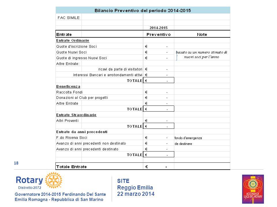 18 SITE Reggio Emilia 22 marzo 2014 Governatore 2014-2015 Ferdinando Del Sante Emilia Romagna - Repubblica di San Marino Distretto 2072