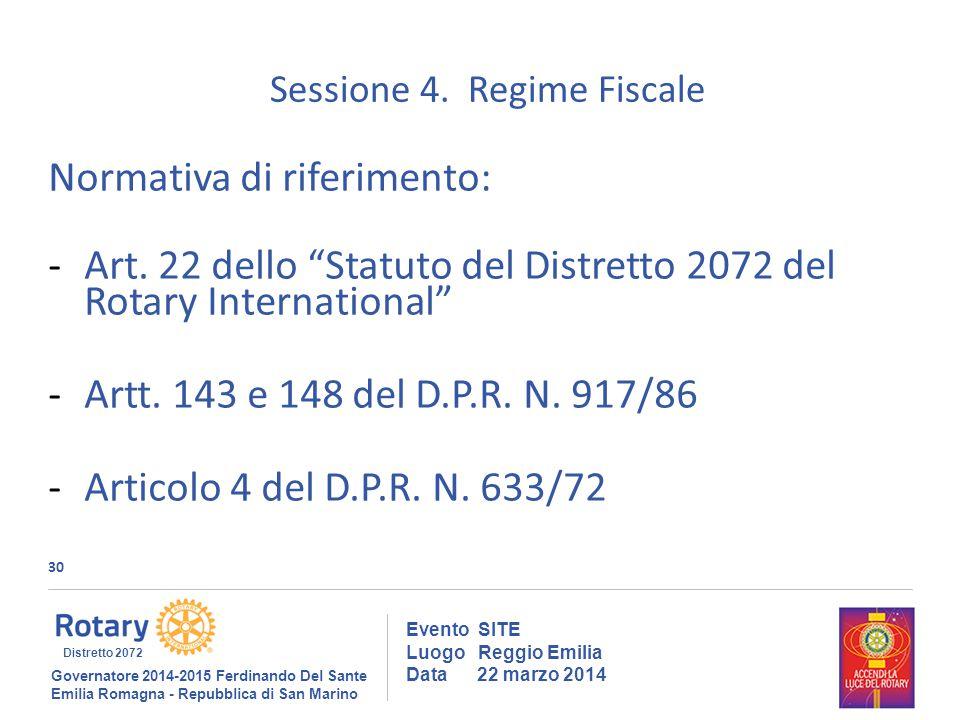 30 Evento SITE Luogo Reggio Emilia Data 22 marzo 2014 Sessione 4.