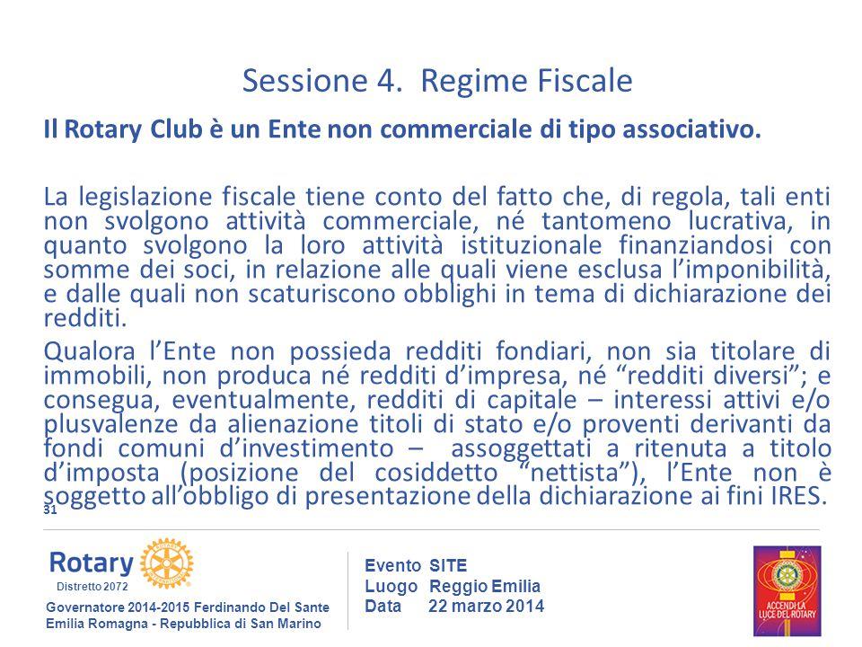 31 Evento SITE Luogo Reggio Emilia Data 22 marzo 2014 Sessione 4.