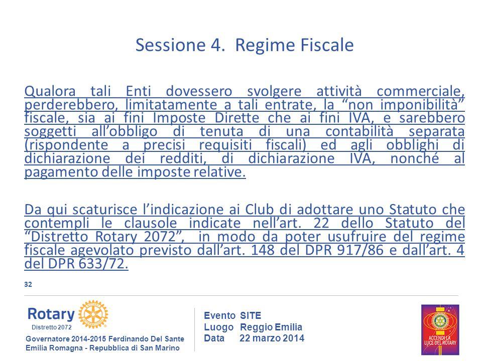 32 Evento SITE Luogo Reggio Emilia Data 22 marzo 2014 Sessione 4.